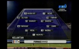 player-formation-kelantan-in-final-malaysia-cup-2009